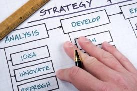 StrategieAfbeelding